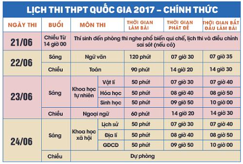 lich-thi-thpt-quoc-gia-2017-1